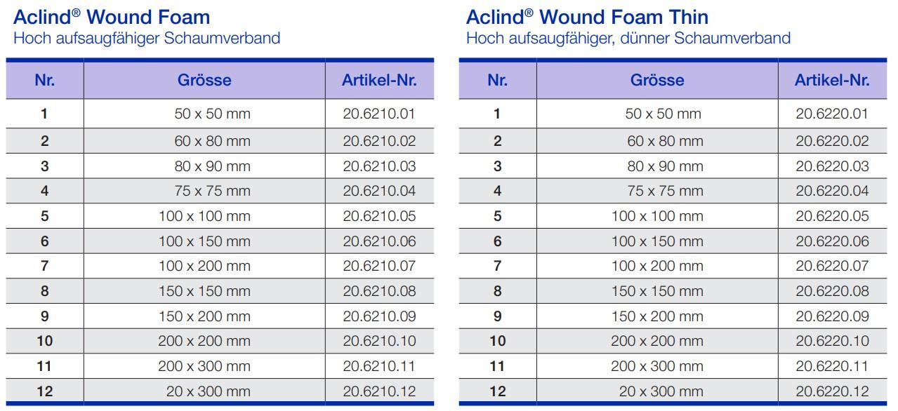 Aclind® Wound Foam 1