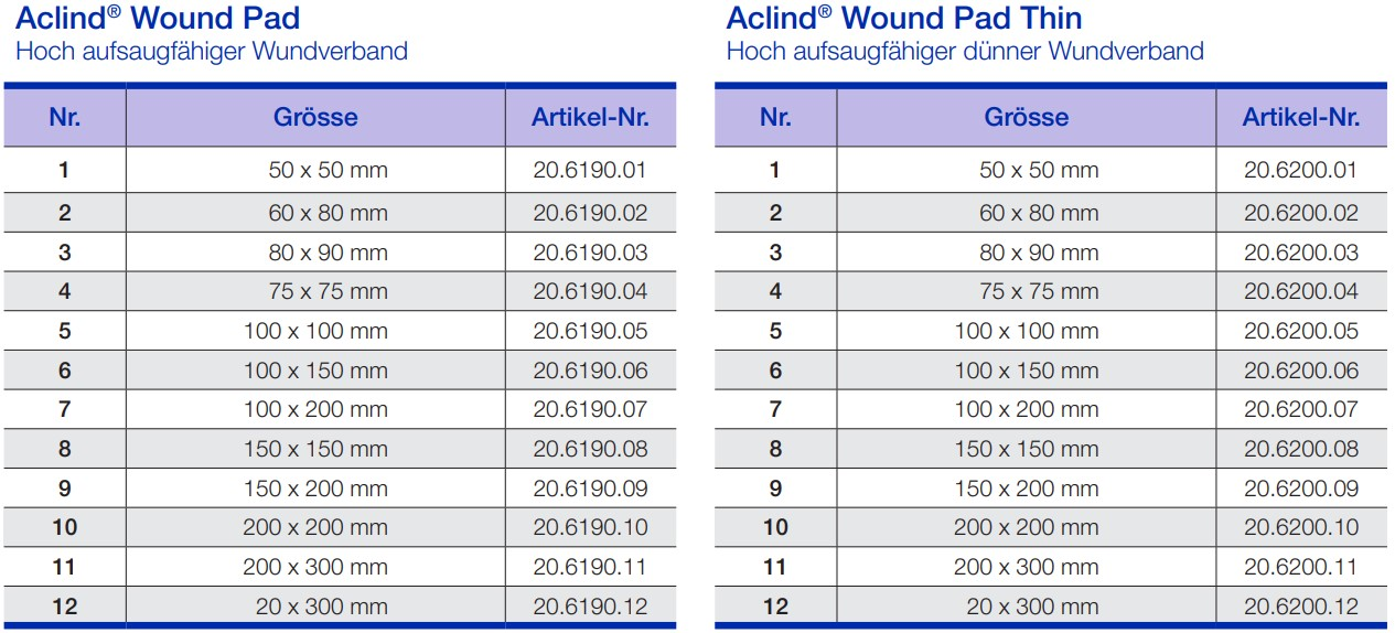 Aclind® Wound Pad 1