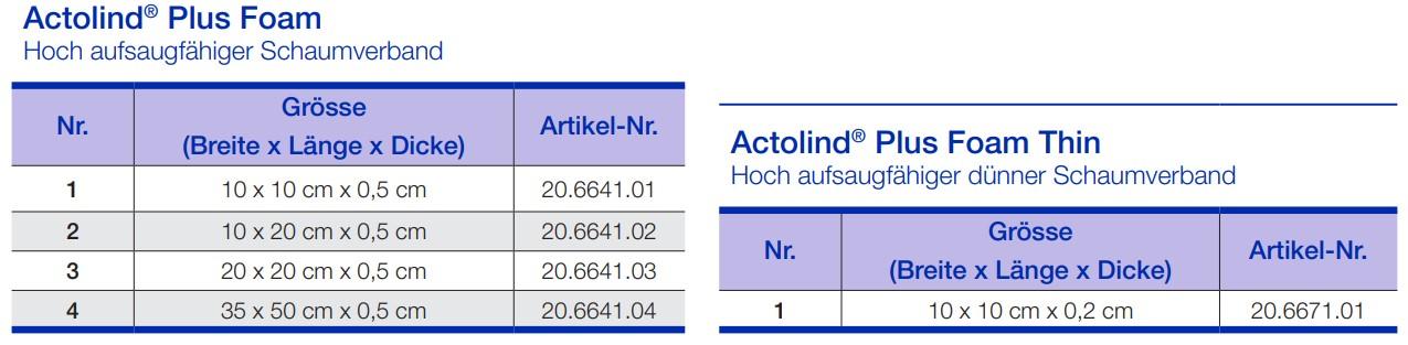 Actolind® Plus Foam 3